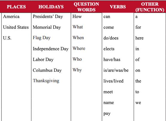vocabulary list