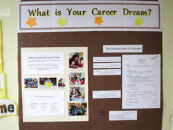 Adult Bulletin Boards