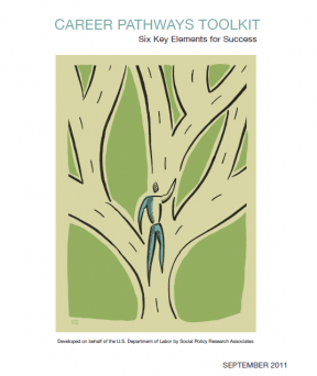Decorative image for Resource Profile Career Pathways Toolkit: Six Key Elements for Success
