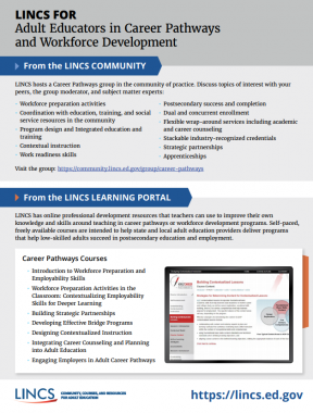 Decorative image for Resource Profile LINCS for Adult Educators in Career Pathways and Workforce Development