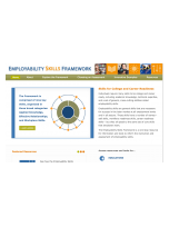 Decorative image for Resource Profile Employability Skills Framework